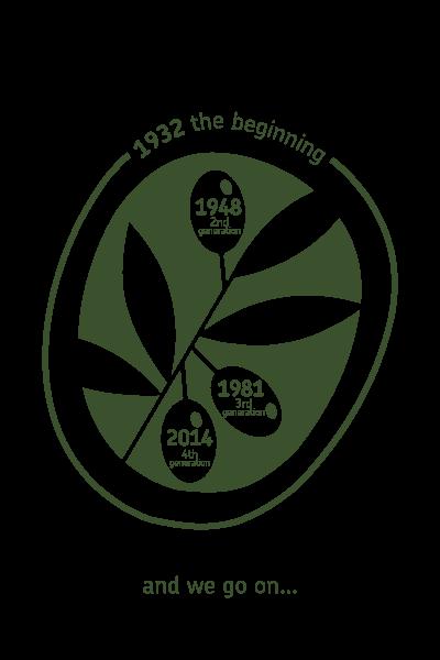 logo-explanation-en